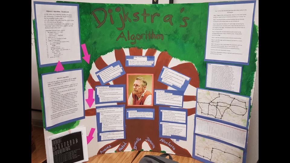 Dijkstra's Algorithm Coding and Presentation   Portfolium