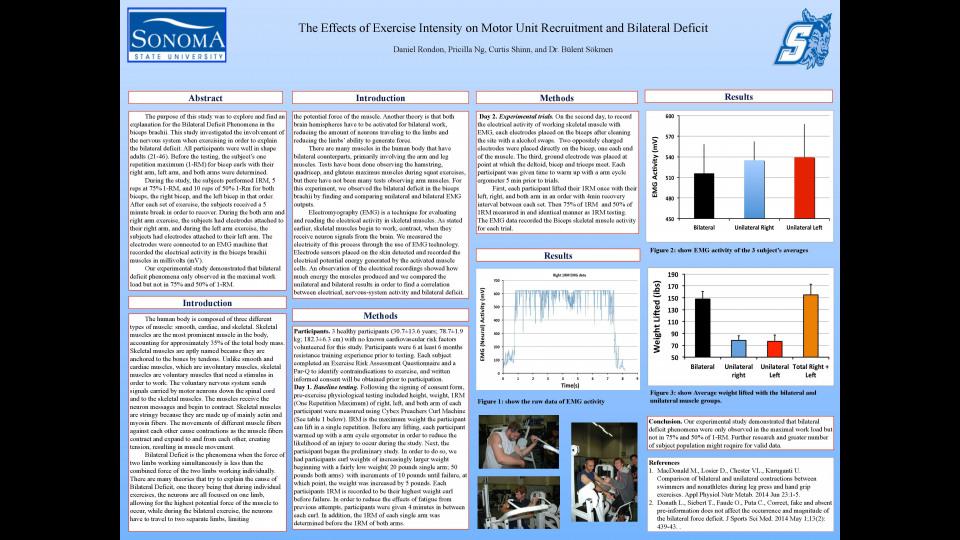 Sonoma State University Research | Portfolium