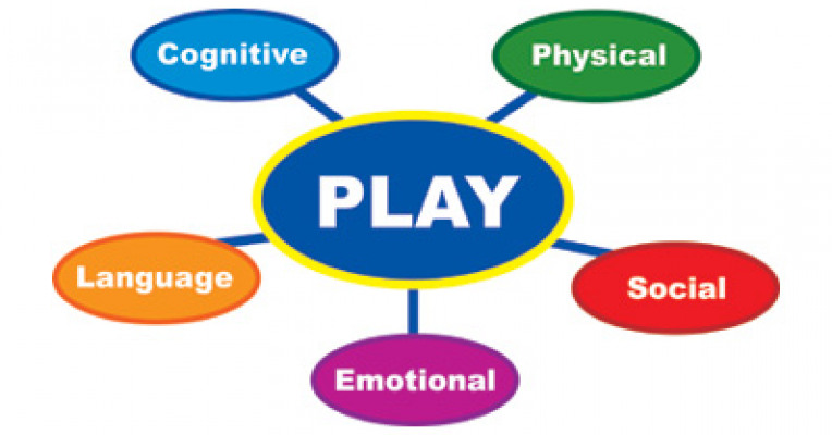 physical factors affecting cognitive development Factors affecting development - genetic, biological and factors affecting development life impairment of cognitive ability and physical growth and a.