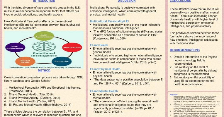 Emotional Intelligence and Mental Health - Powered by Portfolium