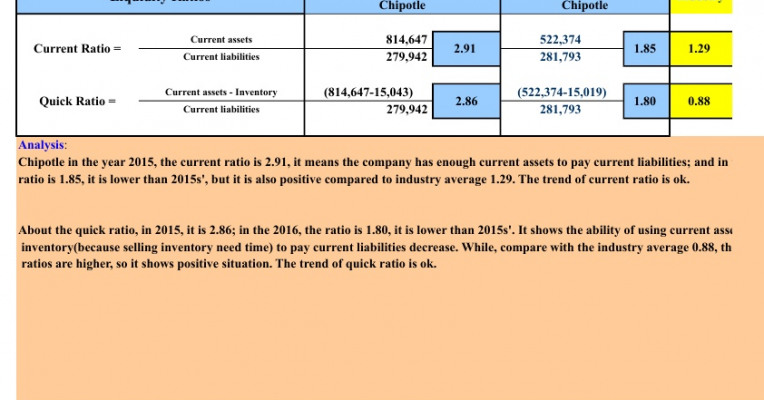 ability to pay current liabilities Learn about long-term debt-to-equity ratio debts owed within the next 12 month are current liabilities pay the lowest rate of interest.