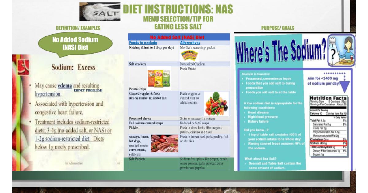 Diet Instruction Nas Portfolium